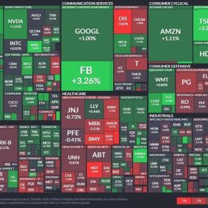 【10月18日】米国株市場の株価情報_オキシデンタルの急騰+4.0%