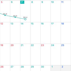 (ダイエット43日目)体重報告のみ
