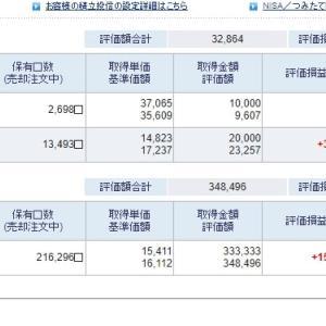 資産状況10月3週・日本株4.3倍ブルとレバナス買っちゃった!
