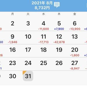 パチスロ月間収支(2021年8月)