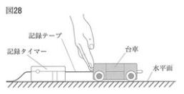 記録テープからわかること(2019年熊本)