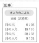秋分の日は昼の長さが12時間ではない(2014年宮崎)