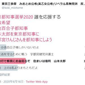 #東京都知事選 誰を応援している