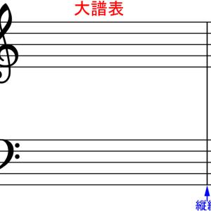 その楽譜ってピアノで弾ける?ピアノの楽譜の選び方