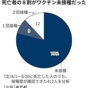 日本はコロナを克服できるのか!?