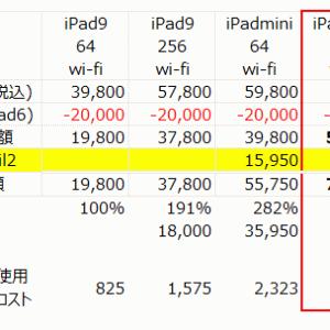 今年もApple物欲と戦っている。②iPadmini 購入額シミュレーション中
