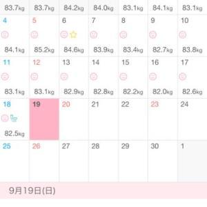 ダイエットレポート【9月3週目】