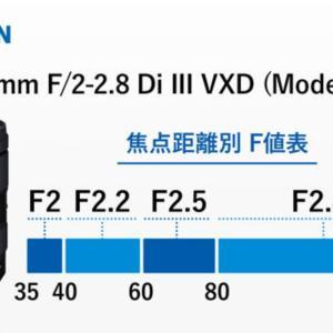 これは欲しいレンズ! タムロン35-150mm F/2-2.8 Di III VXD
