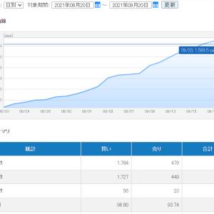 1か月間のスキャルピング損益 勝率96%  2263回のエントリー 損益+1589P