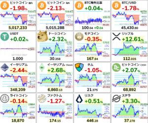 8月12日 bitcoin