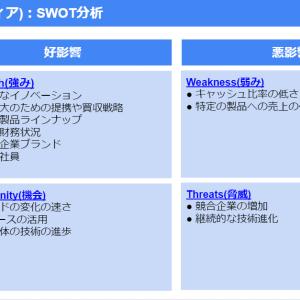 「Nvidia(エヌビディア)の強み・弱みはこれだ!」:SWOT分析で分かりやすくまとめました。