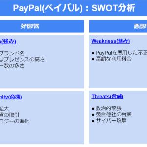 【世界最大のオンライン決済業者】「PayPal(ペイパル)企業戦略の強み・弱みはこれだ!」:SWOT分析で分かりやすくまとめました