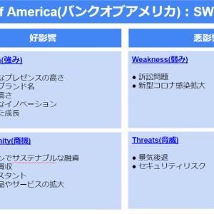 【米国最大の銀行の一角】バンクオブアメリカ(Bank Of America)の「強み」と「弱み」はここだ!:SWOT分析で分かりやすくまとめてみました