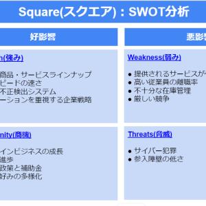 【大注目のフィンテック企業】Square(スクエア)のビジネスモデルの「強み」と「弱み」はここだ!:SWOT分析で分かりやすくまとめてみました