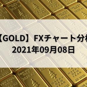 【GOLD】FXチャート分析【2021年09月08日】