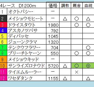 明日の新馬戦(9.25)