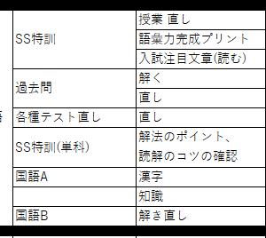 家庭学習(9~12月)国語編