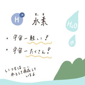 【自由研究】水素カーってなんだろう?