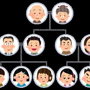 §遺族基礎年金の失権事由 直系血族・直系姻族とは