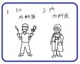 英検準1級 単語絵カード一覧