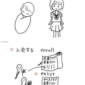英検準1級 単語絵カードSet3 No.17~24 ≪解答≫