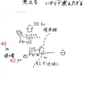 英検準1級 単語絵カードSet5 No.36~45 ≪問題≫