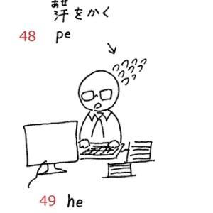 英検準1級 単語絵カードSet6 No.46~51 ≪問題≫