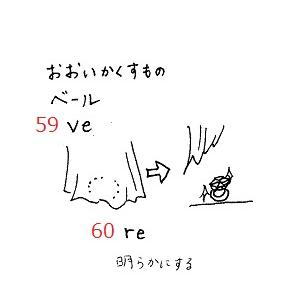英検準1級 単語絵カードSet8 No.57~62 ≪問題≫