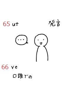 英検準1級 単語絵カードSet9 No.63~69 ≪問題≫