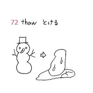 英検準1級 単語絵カードSet10 No.70~74 ≪解答≫