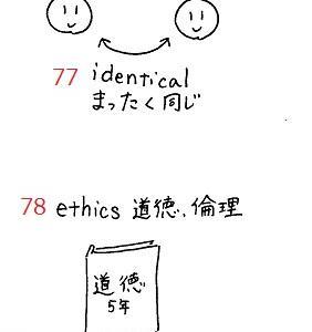 英検準1級 単語絵カードSet11  No.75~80 ≪解答≫