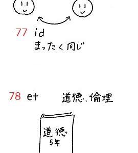 英検準1級 単語絵カードSet11  No.75~80 ≪問題≫