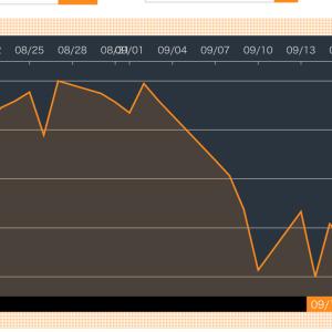 米株は軟調は続く