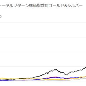 【投資】海外ETFについて思うこと。(つぶやき)