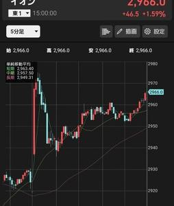 今日の株価、全体的に上がった?マックスバリュ合併!?