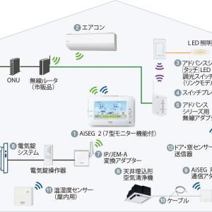 ゼロエネルギー住宅補助金