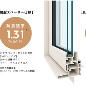 窓(サッシ)の考え方