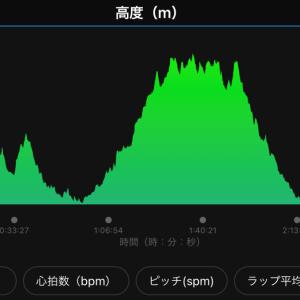 山道で ハーフマラソン!