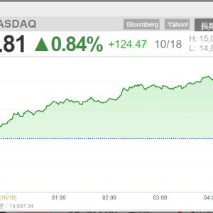 10/19月の米国取引(NASDAQ続伸で、前日比+7万円ちょっとだけだもん)