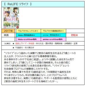 【 ReLIFE リライフ 】 日本・映画
