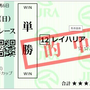 今年の3歳馬は強いぞ!レイハリア!葵S組*短距離重賞3レース制覇!ハイレベル世代!