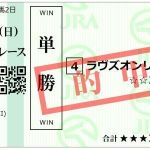 京都記念!川田騎手「ラヴズオンリーユー」究極の仕上げ!単勝&馬単&ワイド的中!