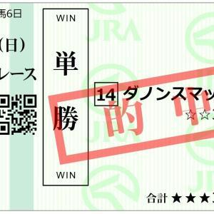 川田騎手「ダノンスマッシュ」完璧的中(単勝&馬単&3連単複)短距離王者で6.0倍!