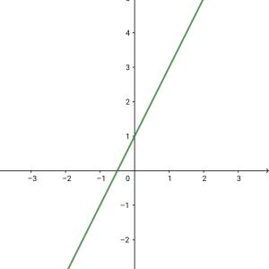 【理論編】グラフ描く意味って何!?