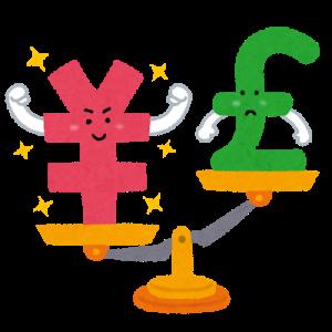 今週の戦略、ポン円(ポンド円)