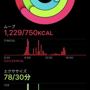 2021年9月26日〜27日体重記録