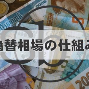 円高円安ってなに?円高円安がわからない人のために徹底解説!FX投資や海外旅行にも役立つ外貨についても一緒に学ぼう!