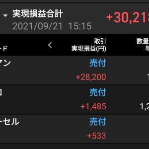 日経-660.34 ヤーマン売り!