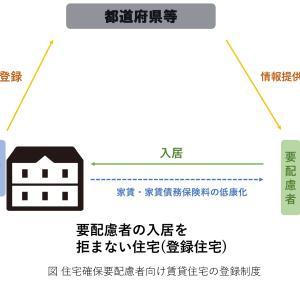 ☆賃貸オーナー・宅地建物取引事業者・賃貸住宅管理事業者様の皆さんへ「協力事業者登録」お願いしています。