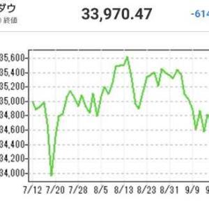 【米国株】6週目 R3.9.20〜 ダウ反転 +9,000円ほど回復 結果-6,000円